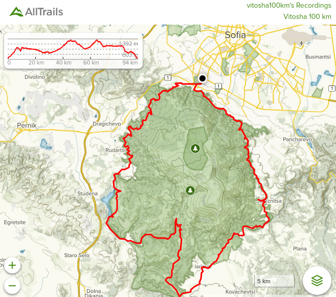 Vitosha 100 route